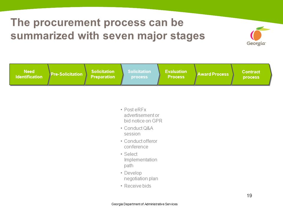 Georgia Department of Administrative Services 19 Contract process The procurement process can be summarized with seven major stages Award Process Eval