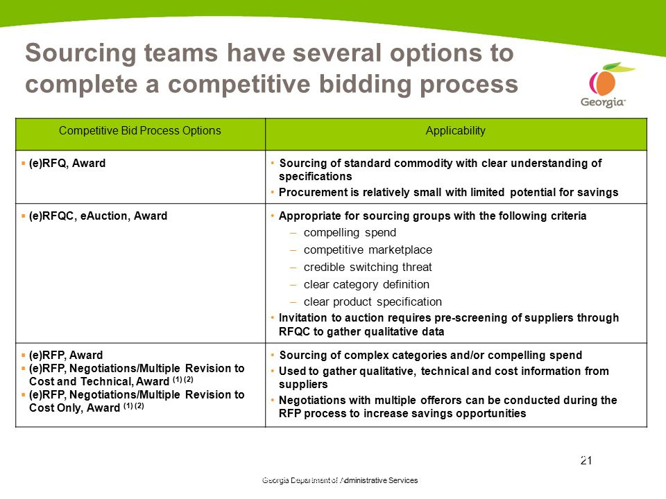 Georgia Department of Administrative Services 21 Sourcing teams have several options to complete a competitive bidding process Competitive Bid Process