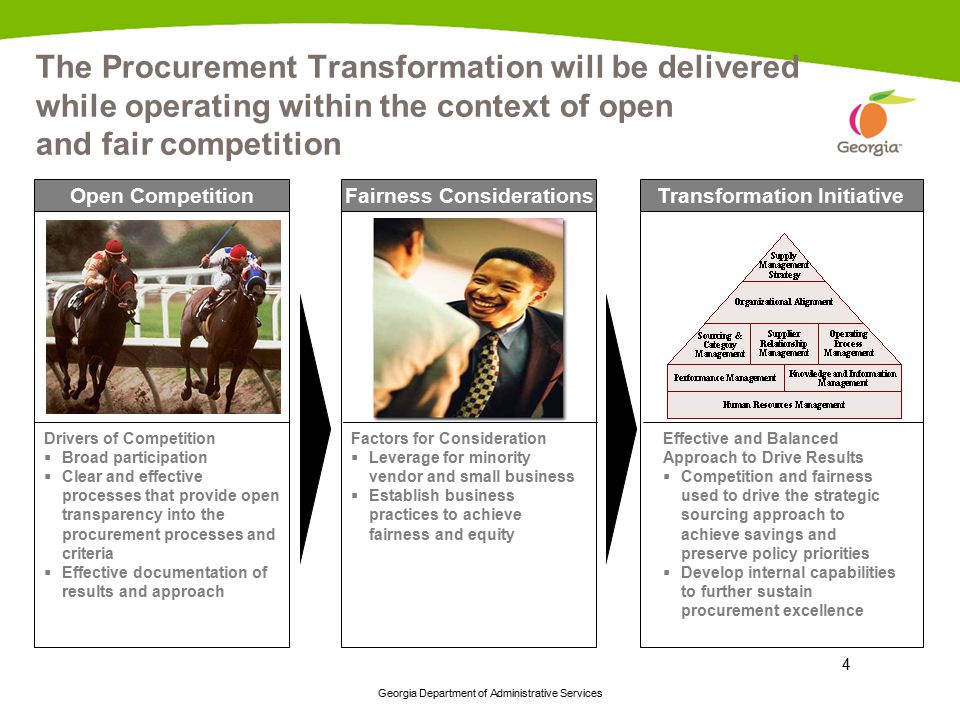 Georgia Department of Administrative Services 4 The Procurement Transformation will be delivered while operating within the context of open and fair c