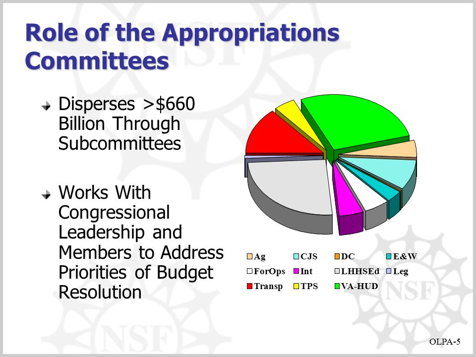 OLPA-5 AgCJSDCE&W ForOpsIntLHHSEdLeg TranspTPSVA-HUD Role of the Appropriations Committees Disperses >$660 Billion Through Subcommittees Works With Congressional Leadership and Members to Address Priorities of Budget Resolution