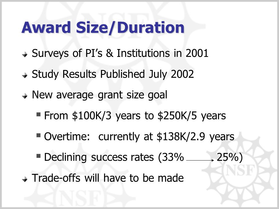 Award Size/Duration Surveys of PI's & Institutions in 2001 Study Results Published July 2002 New average grant size goal  From $100K/3 years to $250K/5 years  Overtime: currently at $138K/2.9 years  Declining success rates (33% 25%) Trade-offs will have to be made