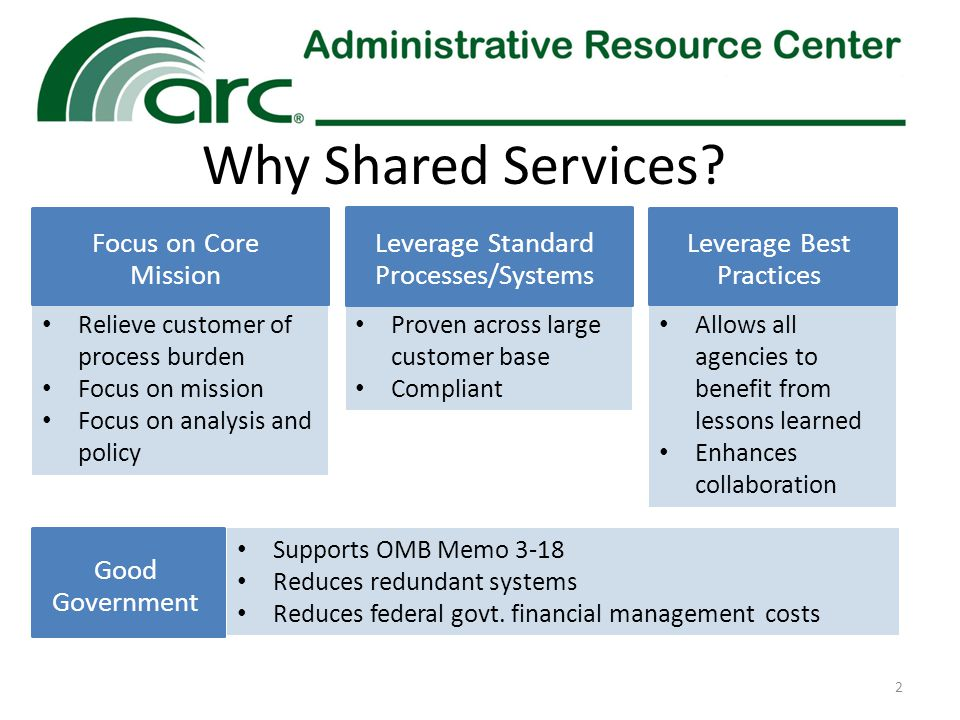 2 Why Shared Services. Supports OMB Memo 3-18 Reduces redundant systems Reduces federal govt.