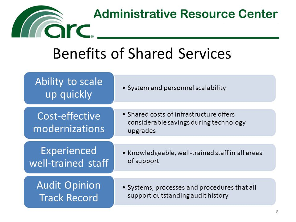 8 System and personnel scalability Ability to scale up quickly Shared costs of infrastructure offers considerable savings during technology upgrades Cost-effective modernizations Knowledgeable, well-trained staff in all areas of support Experienced well-trained staff Systems, processes and procedures that all support outstanding audit history Audit Opinion Track Record Benefits of Shared Services