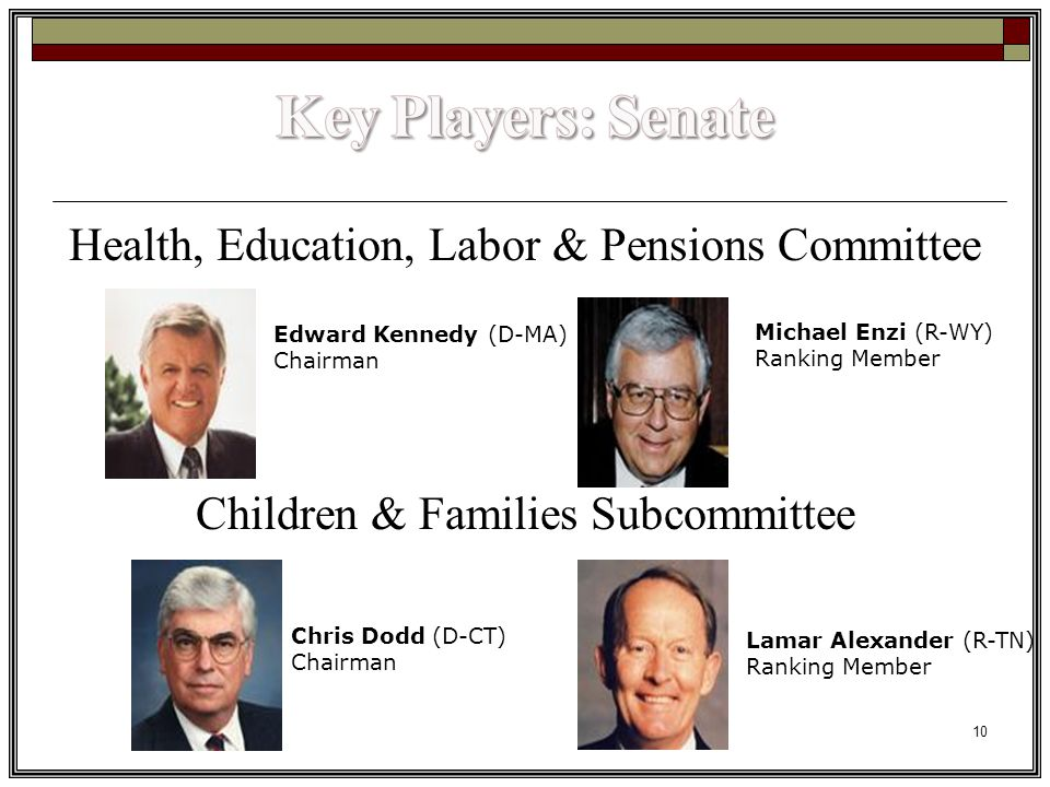 10 Health, Education, Labor & Pensions Committee Children & Families Subcommittee Edward Kennedy (D-MA) Chairman Michael Enzi (R-WY) Ranking Member Chris Dodd (D-CT) Chairman Lamar Alexander (R-TN) Ranking Member