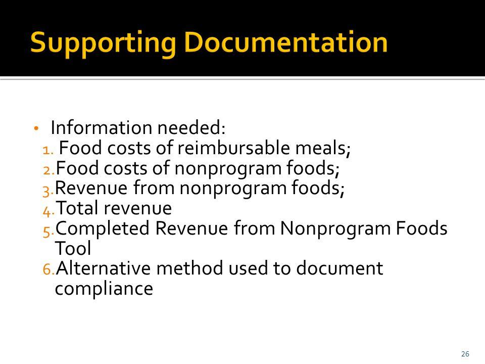 Information needed: 1. Food costs of reimbursable meals; 2.