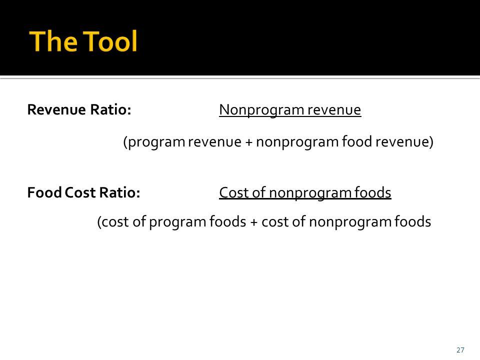 Revenue Ratio:Nonprogram revenue (program revenue + nonprogram food revenue) Food Cost Ratio:Cost of nonprogram foods (cost of program foods + cost of nonprogram foods 27