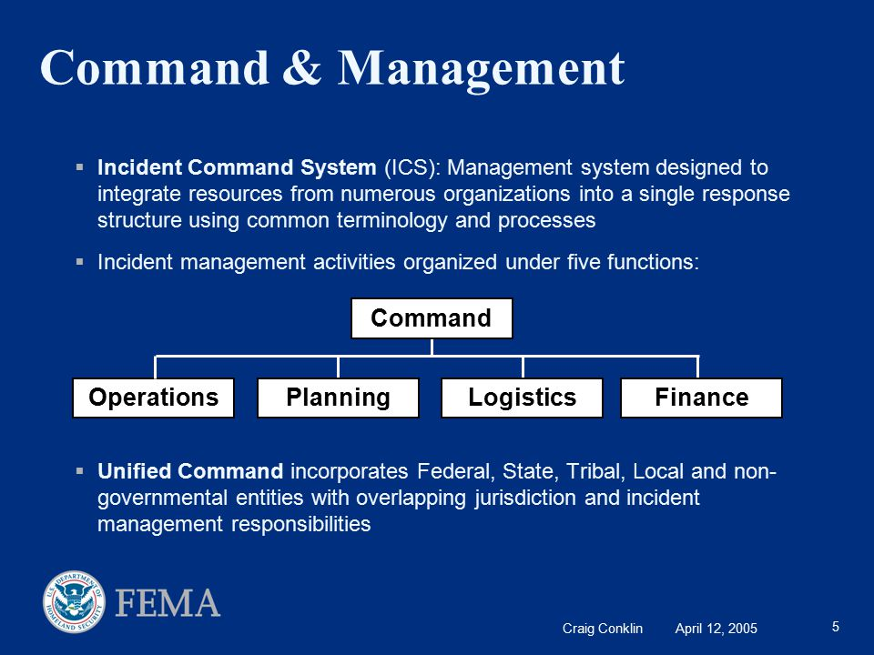 Craig Conklin April 12, 2005 5 Command & Management  Incident Command System (ICS): Management system designed to integrate resources from numerous organizations into a single response structure using common terminology and processes  Incident management activities organized under five functions:  Unified Command incorporates Federal, State, Tribal, Local and non- governmental entities with overlapping jurisdiction and incident management responsibilities Operations Command FinanceLogisticsPlanning