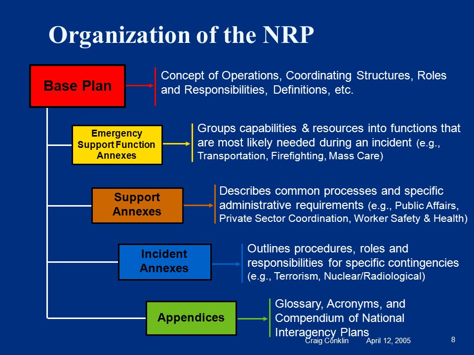 Craig Conklin April 12, 2005 8 Support Annexes Emergency Support Function Annexes Appendices Base Plan Organization of the NRP Incident Annexes Groups capabilities & resources into functions that are most likely needed during an incident (e.g., Transportation, Firefighting, Mass Care) Describes common processes and specific administrative requirements (e.g., Public Affairs, Private Sector Coordination, Worker Safety & Health) Outlines procedures, roles and responsibilities for specific contingencies (e.g., Terrorism, Nuclear/Radiological) Concept of Operations, Coordinating Structures, Roles and Responsibilities, Definitions, etc.