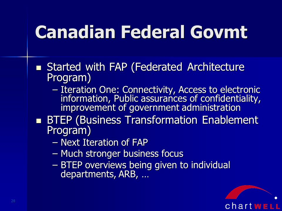 28 Canadian Federal Govmt Started with FAP (Federated Architecture Program) Started with FAP (Federated Architecture Program) –Iteration One: Connectivity, Access to electronic information, Public assurances of confidentiality, improvement of government administration BTEP (Business Transformation Enablement Program) BTEP (Business Transformation Enablement Program) –Next Iteration of FAP –Much stronger business focus –BTEP overviews being given to individual departments, ARB, …