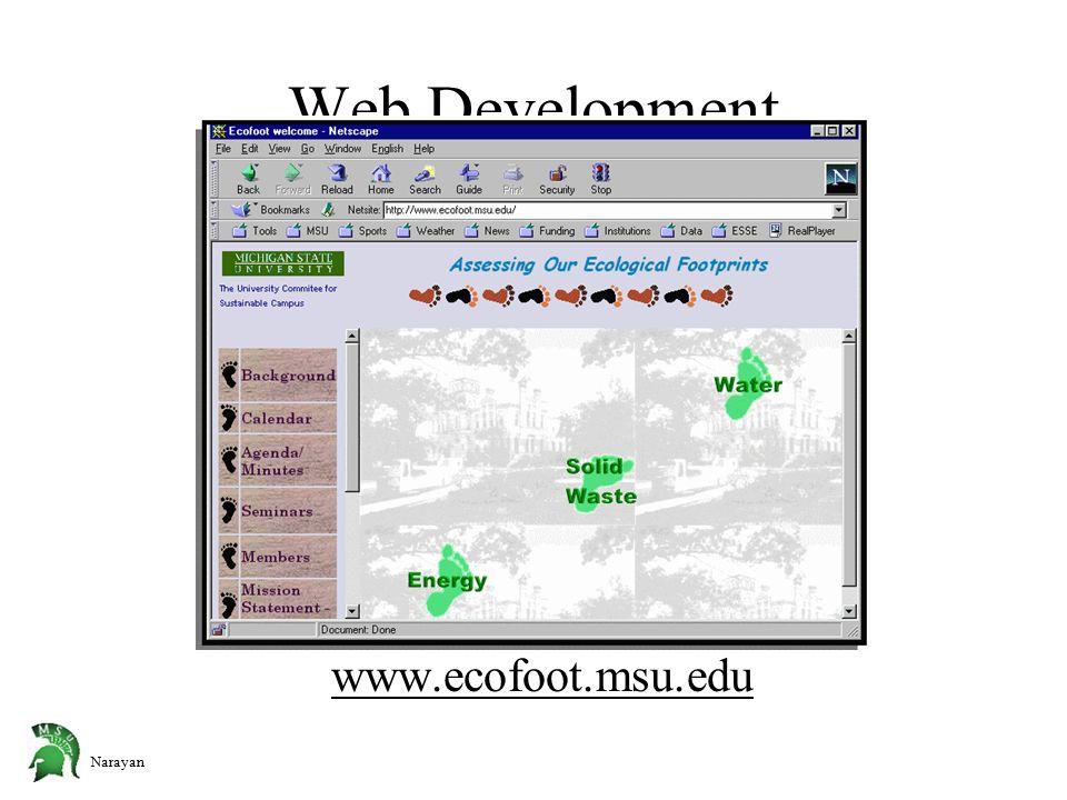 Narayan Web Development www.ecofoot.msu.edu