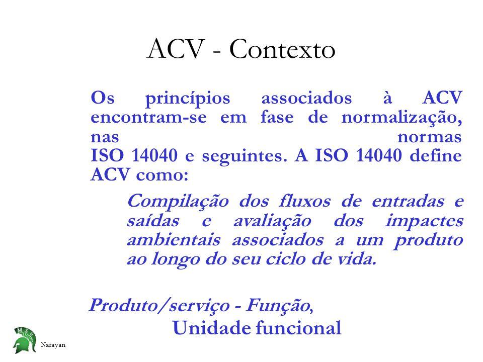 Narayan ACV - Contexto Os princípios associados à ACV encontram-se em fase de normalização, nas normas ISO 14040 e seguintes.