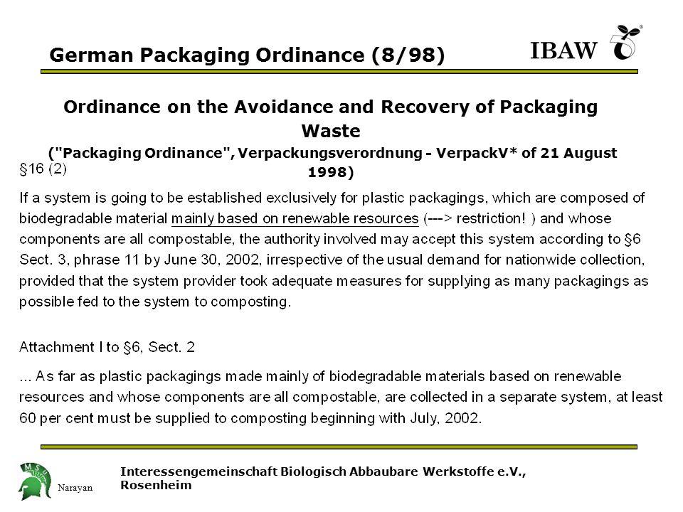 Narayan Interessengemeinschaft Biologisch Abbaubare Werkstoffe e.V., Rosenheim IBAW German Packaging Ordinance (8/98) Ordinance on the Avoidance and Recovery of Packaging Waste ( Packaging Ordinance , Verpackungsverordnung - VerpackV* of 21 August 1998)