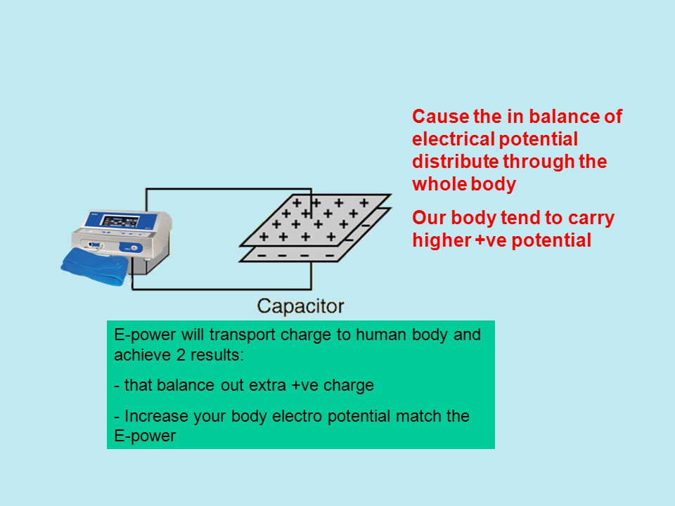 Cause the in balance of electrical potential distribute through the whole body Our body tend to carry higher +ve potential E-power will transport charge to human body and achieve 2 results: - that balance out extra +ve charge - Increase your body electro potential match the E-power