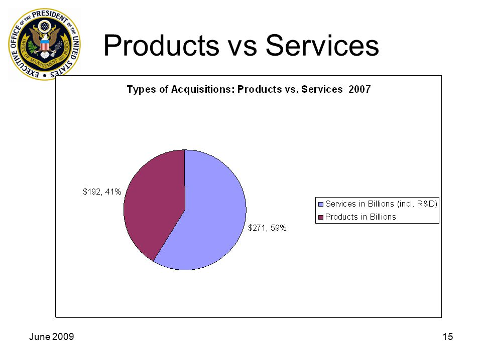 June 200915 Products vs Services