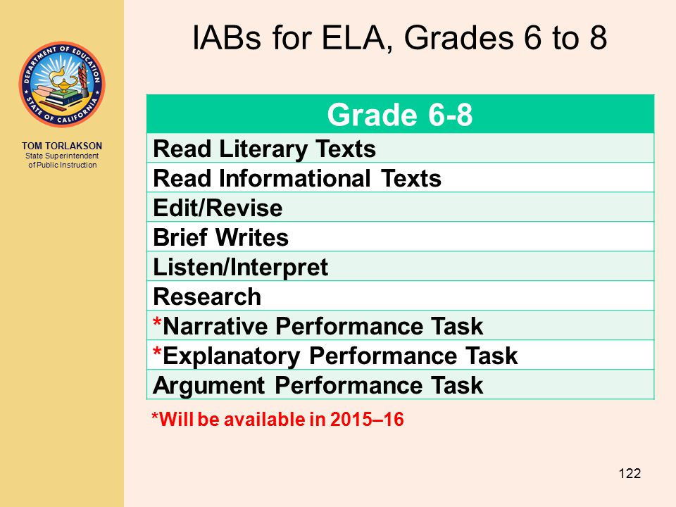 TOM TORLAKSON State Superintendent of Public Instruction IABs for ELA, Grades 6 to 8 122 *Will be available in 2015–16 Grade 6-8 Read Literary Texts R