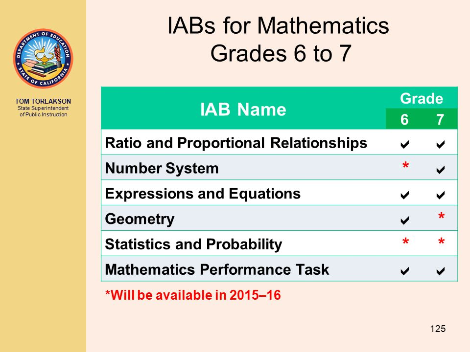 TOM TORLAKSON State Superintendent of Public Instruction IABs for Mathematics Grades 6 to 7 125 IAB Name Grade 67 Ratio and Proportional Relationships