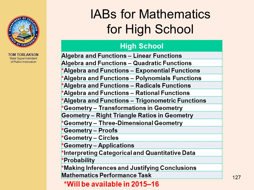 TOM TORLAKSON State Superintendent of Public Instruction IABs for Mathematics for High School 127 High School Algebra and Functions – Linear Functions