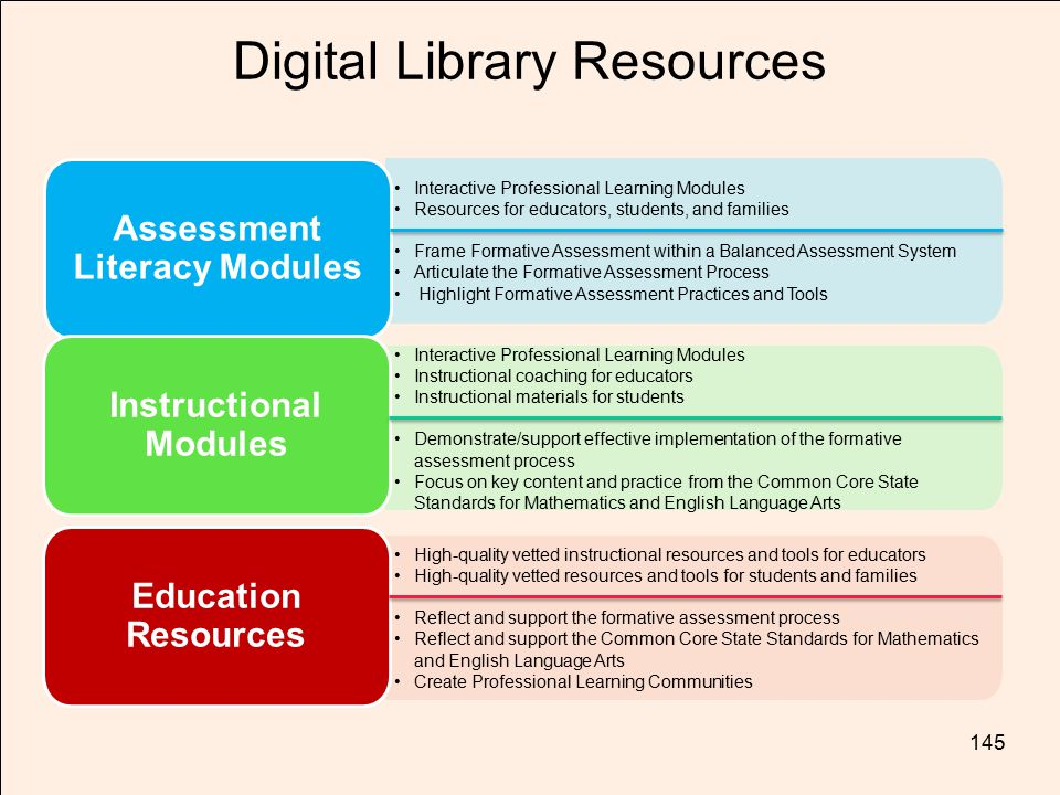 TOM TORLAKSON State Superintendent of Public Instruction Digital Library Resources Interactive Professional Learning Modules Resources for educators,