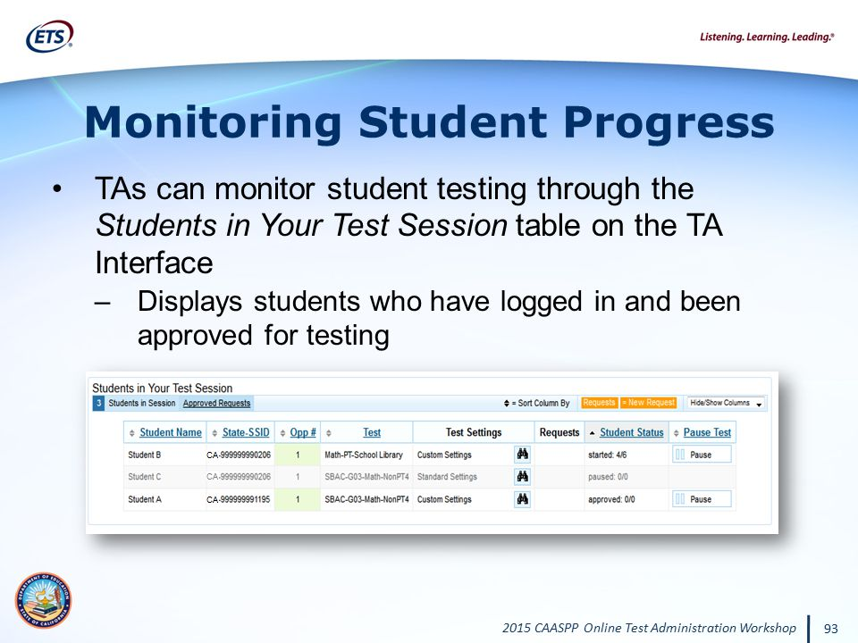 2015 CAASPP Online Test Administration Workshop 93 Monitoring Student Progress TAs can monitor student testing through the Students in Your Test Sessi