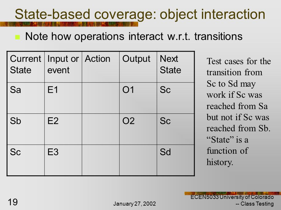 January 27, 2002 ECEN5033 University of Colorado -- Class Testing 19 State-based coverage: object interaction Note how operations interact w.r.t.