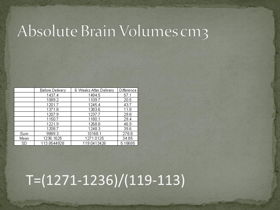 T=(1271-1236)/(119-113)