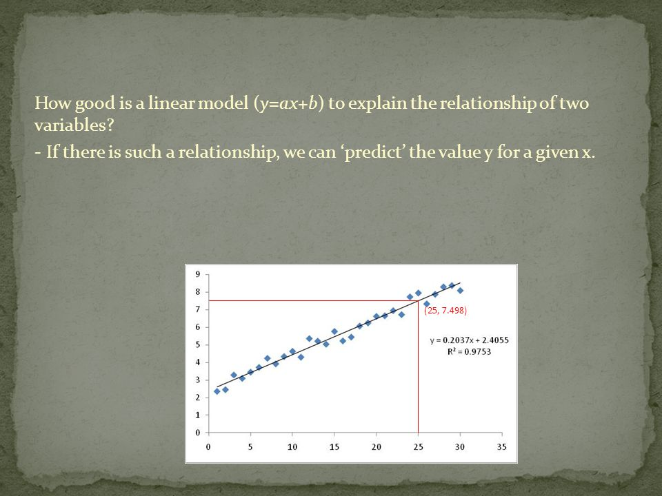 How good is a linear model (y=ax+b) to explain the relationship of two variables? - If there is such a relationship, we can 'predict' the value y for