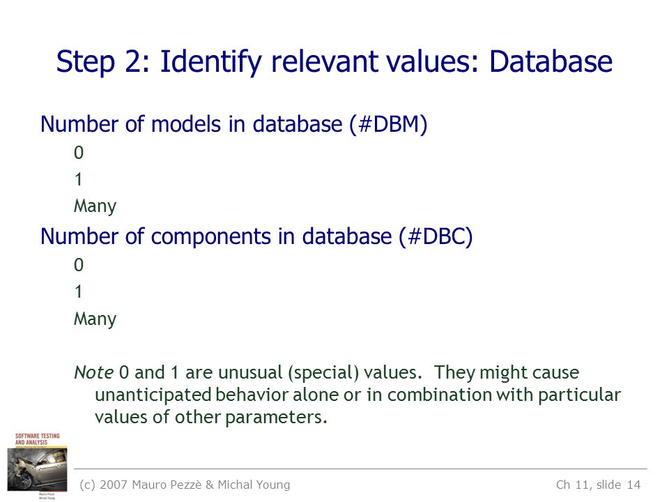 (c) 2007 Mauro Pezzè & Michal Young Ch 11, slide 14 Step 2: Identify relevant values: Database Number of models in database (#DBM) 0 1 Many Number of