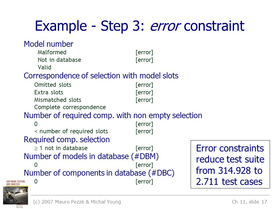 (c) 2007 Mauro Pezzè & Michal Young Ch 11, slide 17 Example - Step 3: error constraint Model number Malformed [error] Not in database[error] Valid Correspondence of selection with model slots Omitted slots[error] Extra slots[error] Mismatched slots[error] Complete correspondence Number of required comp.