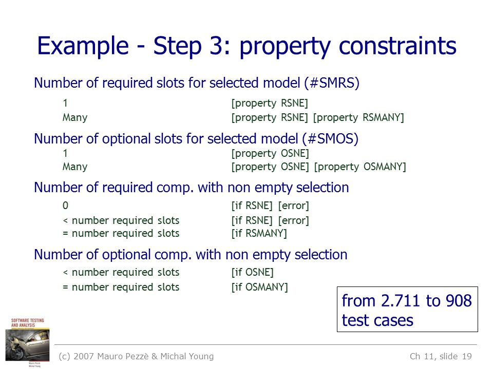 (c) 2007 Mauro Pezzè & Michal Young Ch 11, slide 19 Example - Step 3: property constraints Number of required slots for selected model (#SMRS) 1[property RSNE] Many[property RSNE] [property RSMANY] Number of optional slots for selected model (#SMOS) 1[property OSNE] Many[property OSNE] [property OSMANY] Number of required comp.