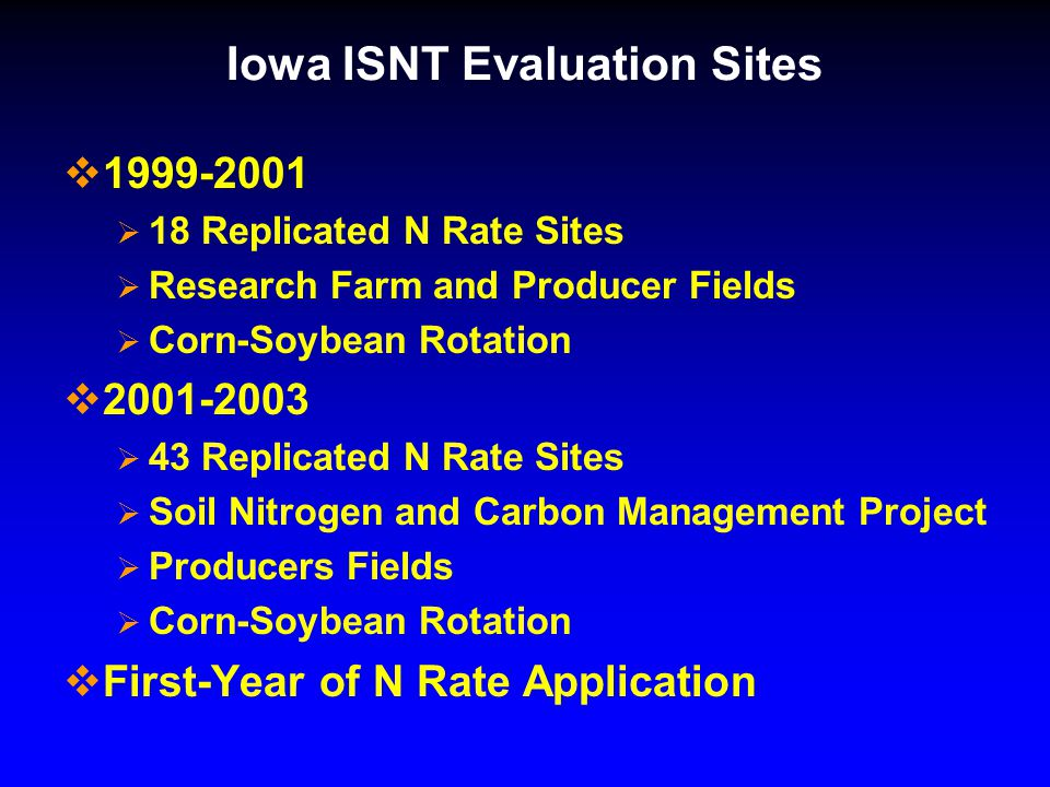Iowa ISNT Evaluation Sites  1999-2001  18 Replicated N Rate Sites  Research Farm and Producer Fields  Corn-Soybean Rotation  2001-2003  43 Repli