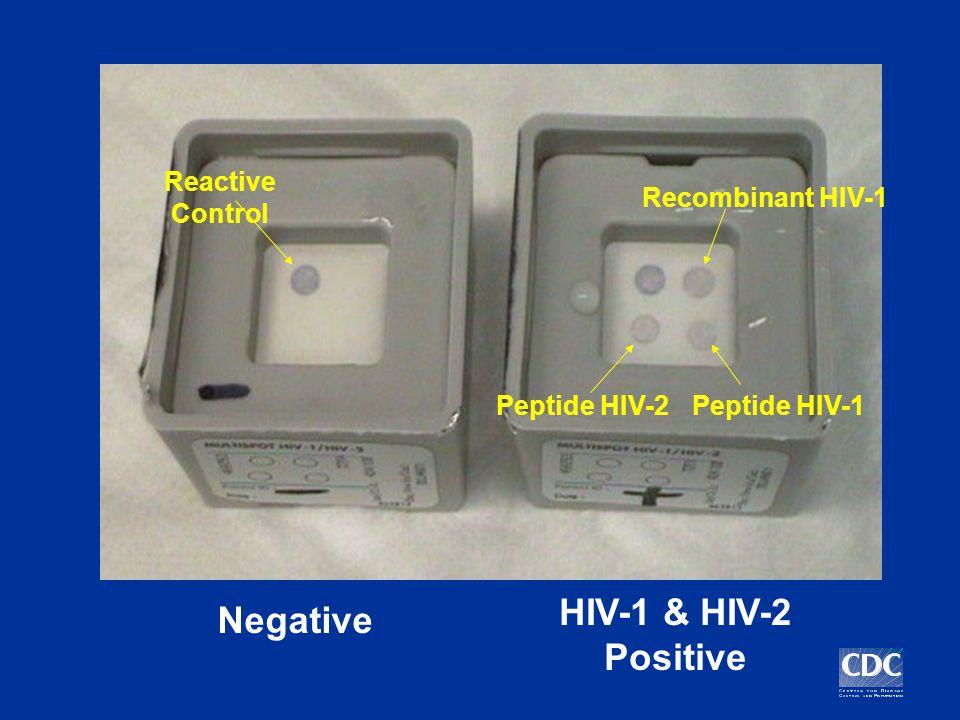 Negative HIV-1 & HIV-2 Positive Peptide HIV-2 Recombinant HIV-1 Peptide HIV-1 Reactive Control