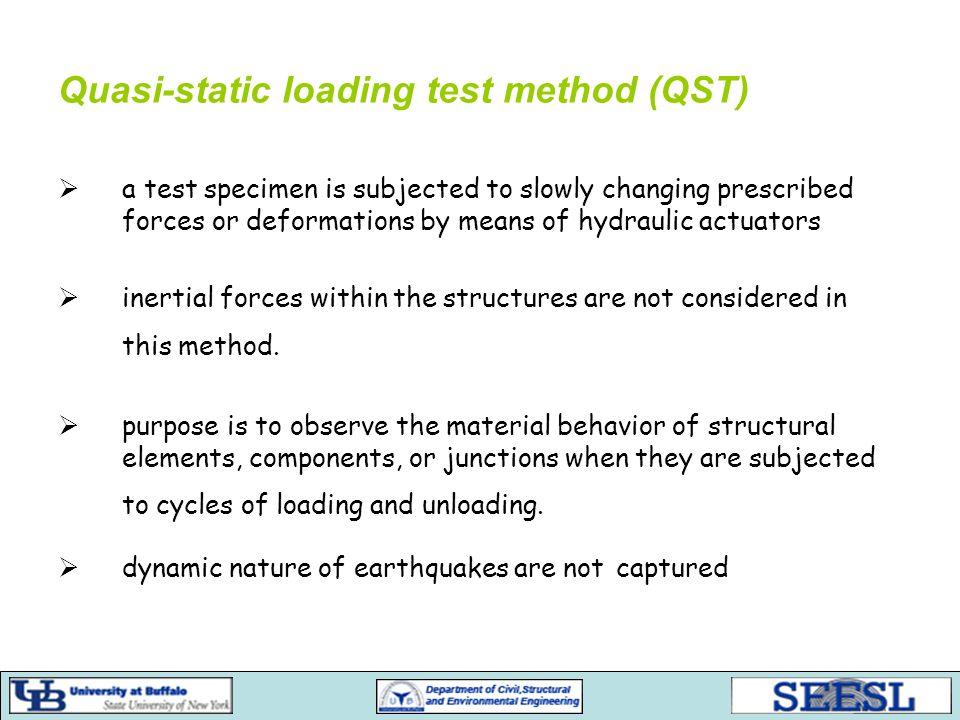 Block Diagrams of Various Testing Methods