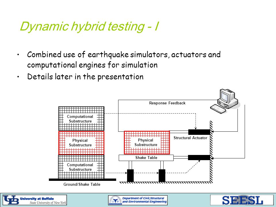 Dynamic hybrid testing - I Combined use of earthquake simulators, actuators and computational engines for simulation Details later in the presentation