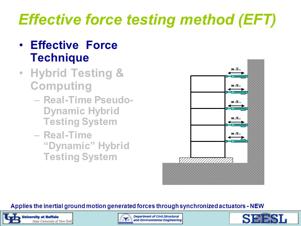 Effective Force Technique Hybrid Testing & Computing –Real-Time Pseudo- Dynamic Hybrid Testing System –Real-Time Dynamic Hybrid Testing System Applies the inertial ground motion generated forces through synchronized actuators - NEW Effective force testing method (EFT)