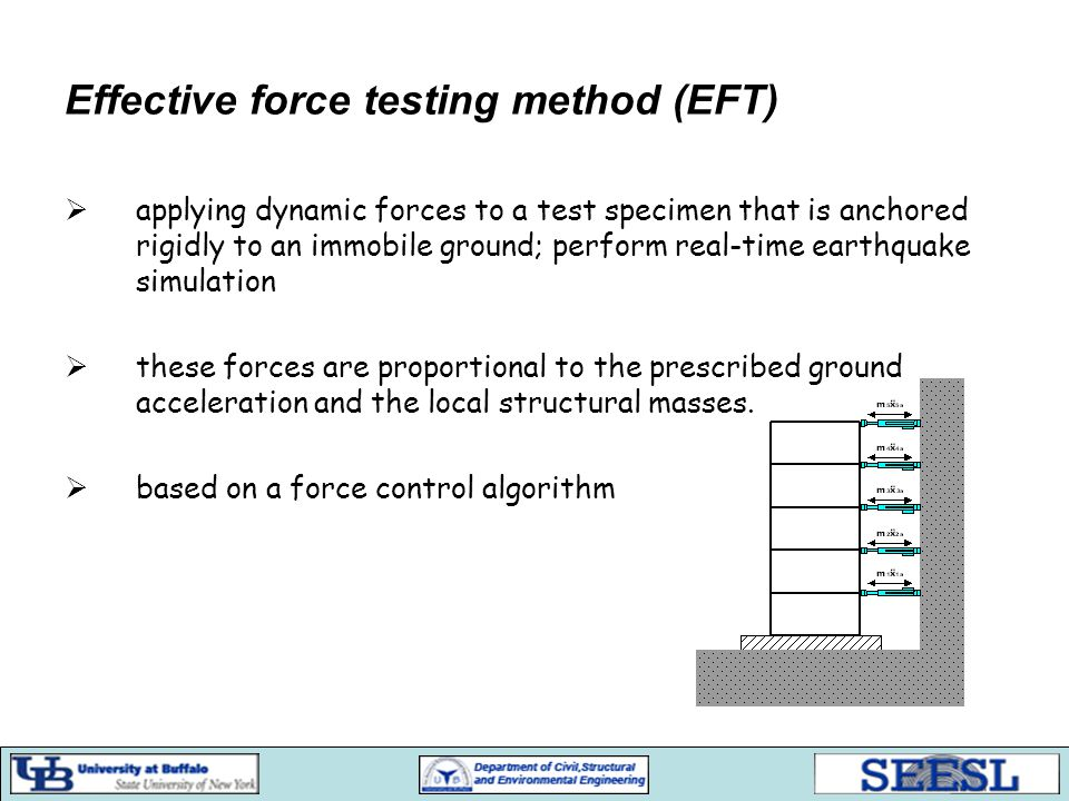 Real-time dynamic hybrid testing - II Acceleration input: Table introduces inertia forces Shake Table Laminar Soil Box Foundatio n Structural Actuator Response Feedback Distributed mass Has to operate in Force Control
