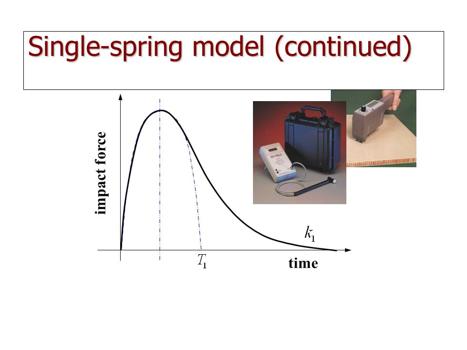 Single-spring model (continued) time impact force