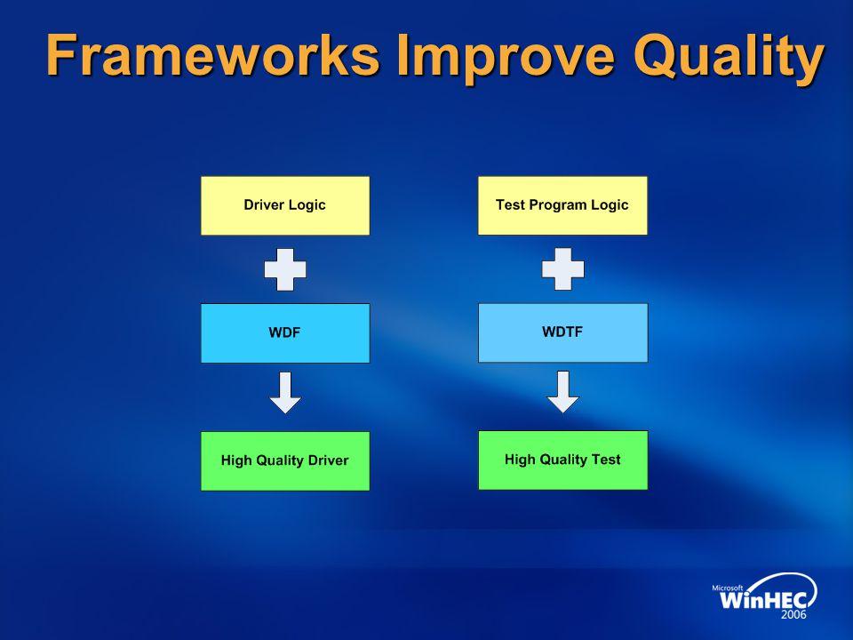 Frameworks Improve Quality
