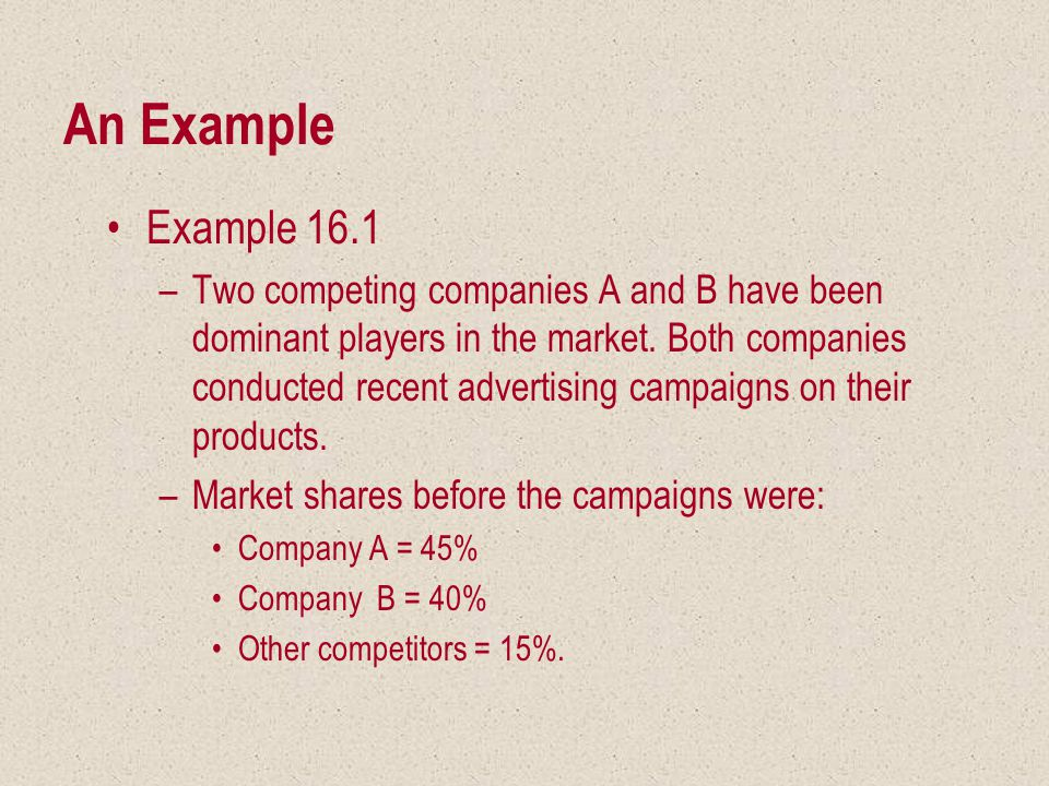 Example 16.1 – continued –To study the effect of the campaigns on the market shares, a survey was conducted.