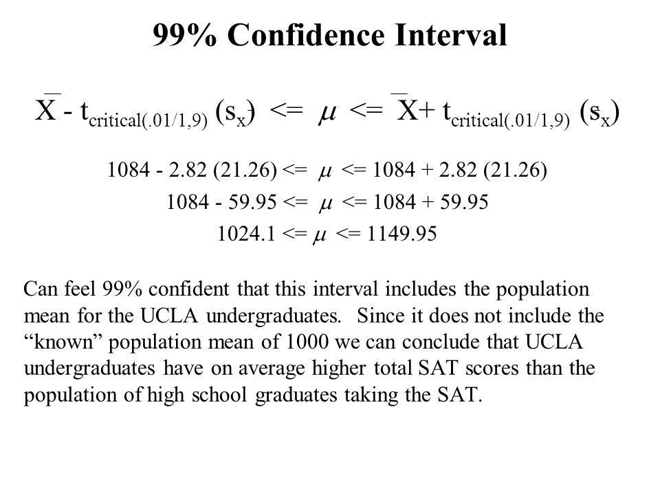 99% Confidence Interval X - t critical(.01/1,9) (s x ) <=  <= X+ t critical(.01/1,9) (s x ) 1084 - 2.82 (21.26) <=  <= 1084 + 2.82 (21.26) 1084 - 59