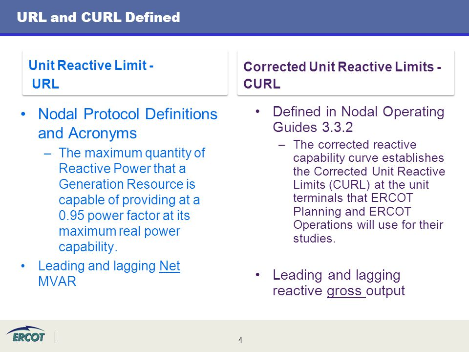 4 URL and CURL Defined Unit Reactive Limit - URL Unit Reactive Limit - URL Nodal Protocol Definitions and Acronyms –The maximum quantity of Reactive Power that a Generation Resource is capable of providing at a 0.95 power factor at its maximum real power capability.