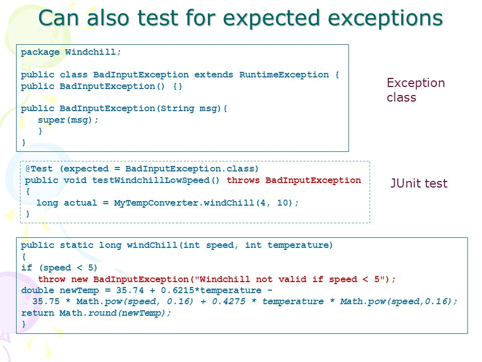 Can also test for expected exceptions package Windchill; public class BadInputException extends RuntimeException { public BadInputException() {} public BadInputException(String msg){ super(msg); } @Test (expected = BadInputException.class) public void testWindchillLowSpeed() throws BadInputException { long actual = MyTempConverter.windChill(4, 10); } public static long windChill(int speed, int temperature) { if (speed < 5) throw new BadInputException( Windchill not valid if speed < 5 ); double newTemp = 35.74 + 0.6215*temperature - 35.75 * Math.pow(speed, 0.16) + 0.4275 * temperature * Math.pow(speed,0.16); return Math.round(newTemp); } Exception class JUnit test