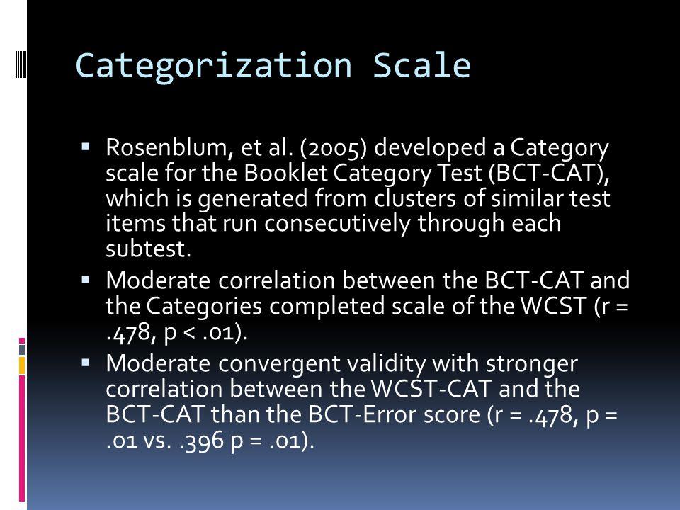 Categorization Scale  Rosenblum, et al.
