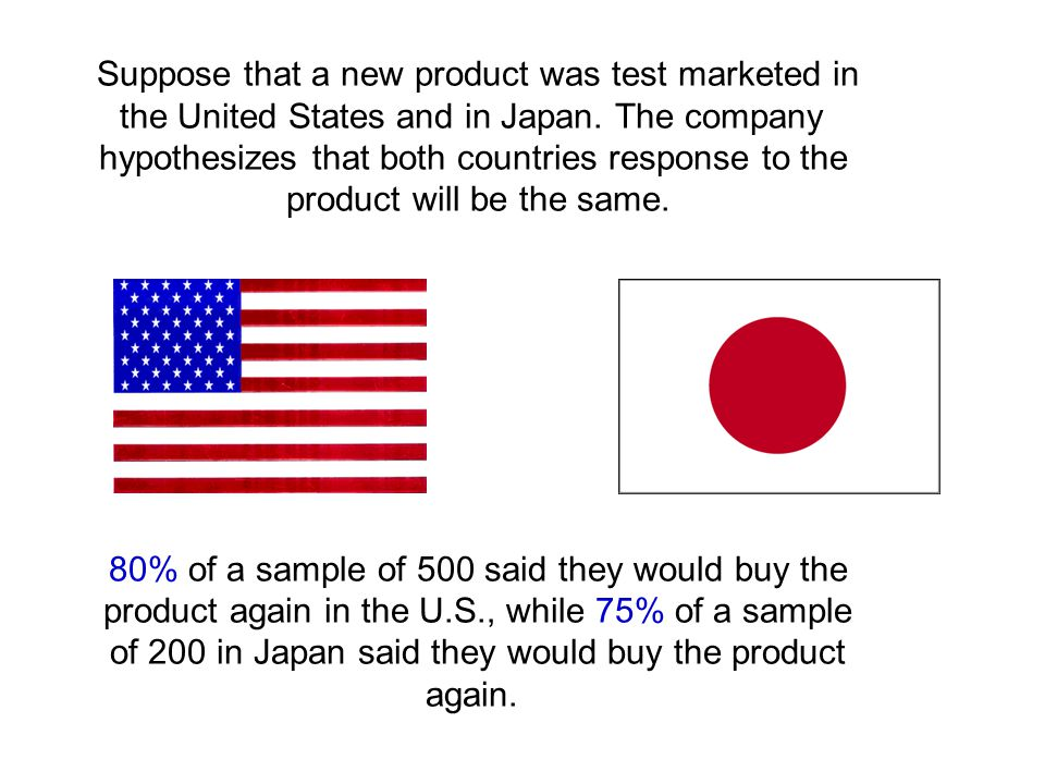 Suppose that a new product was test marketed in the United States and in Japan.