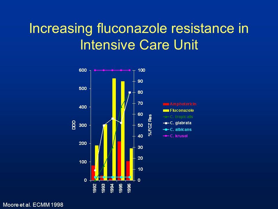 Increasing fluconazole resistance in Intensive Care Unit Moore et al. ECMM 1998