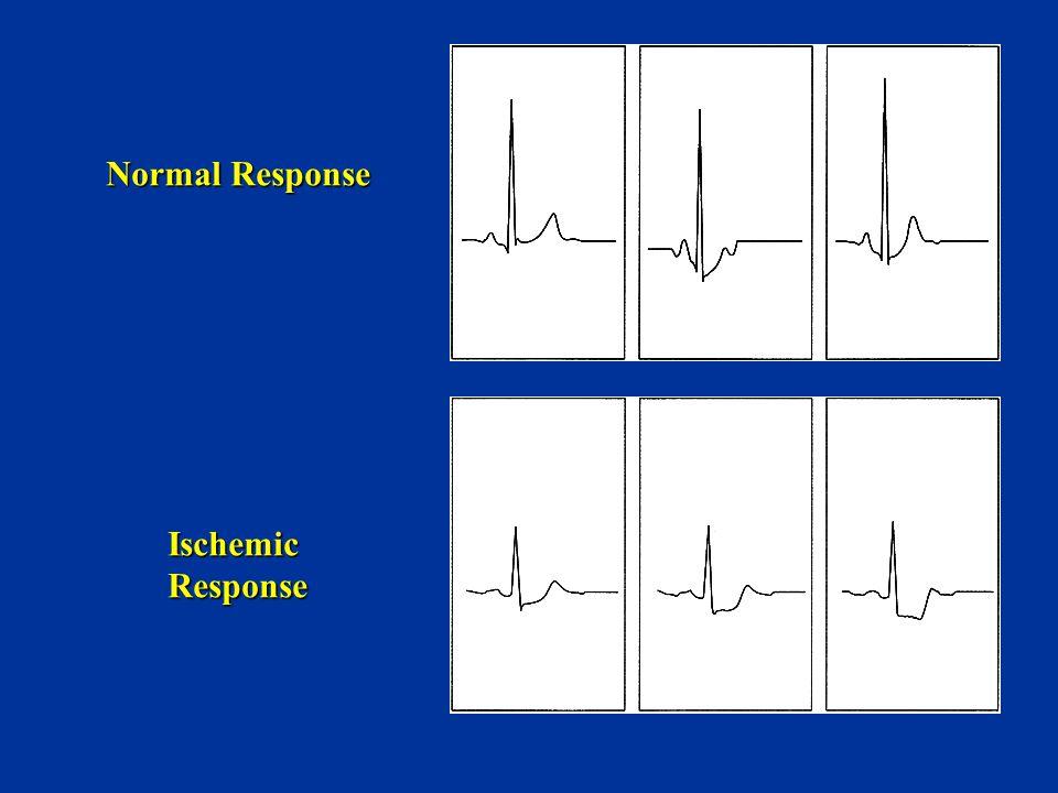 Normal Response IschemicResponse