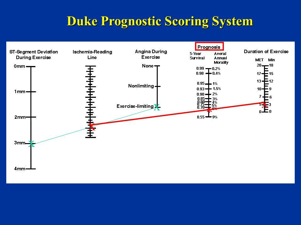 x x x x * Duke Prognostic Scoring System