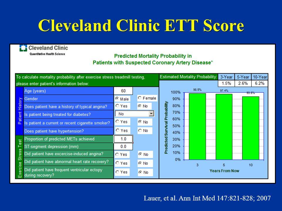 Cleveland Clinic ETT Score Lauer, et al. Ann Int Med 147:821-828; 2007