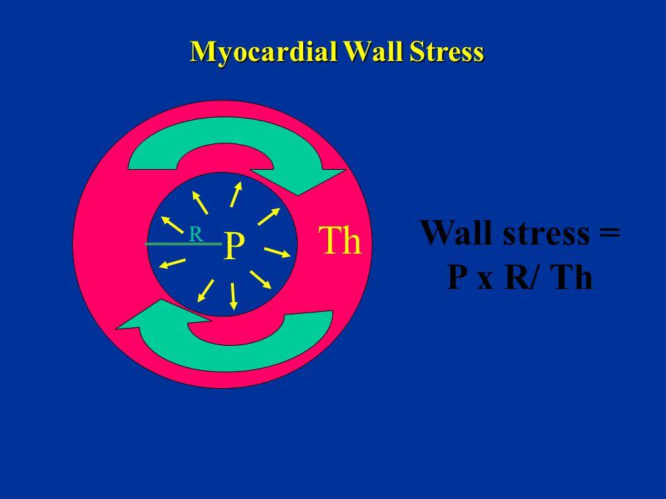 P Th R Myocardial Wall Stress Wall stress = P x R/ Th