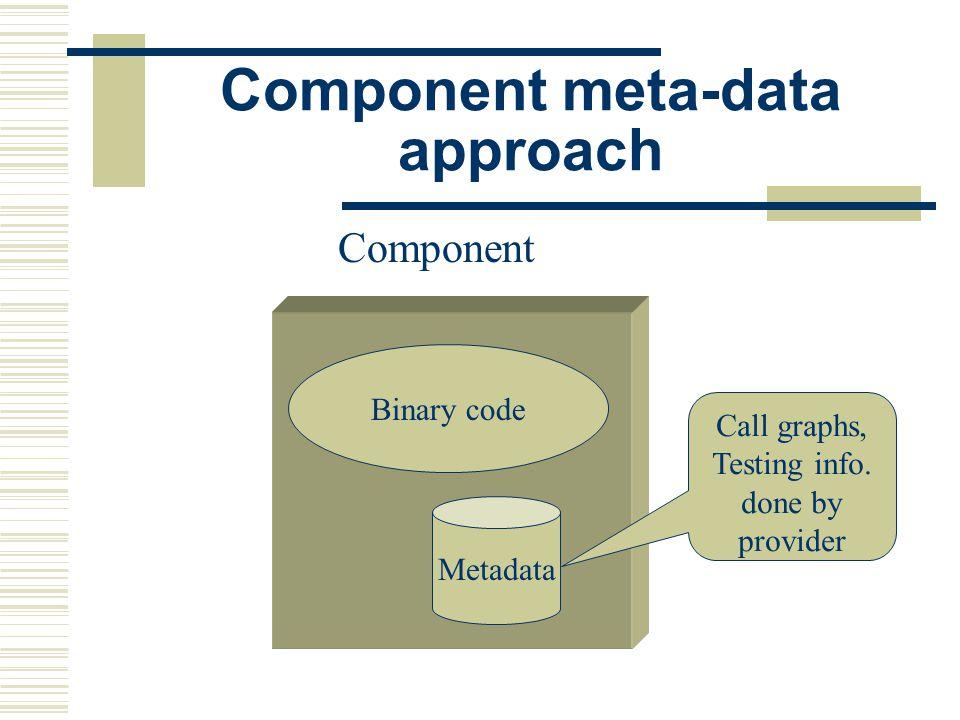 Component meta-data approach Binary code Metadata Call graphs, Testing info.