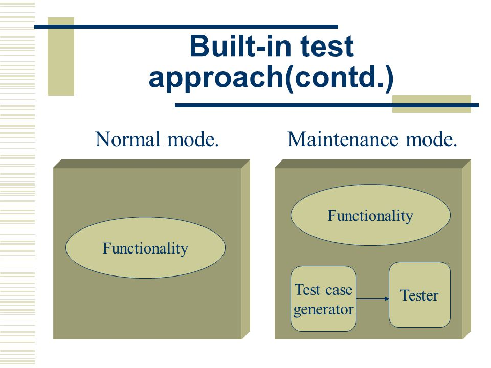 Built-in test approach(contd.) Functionality Normal mode.